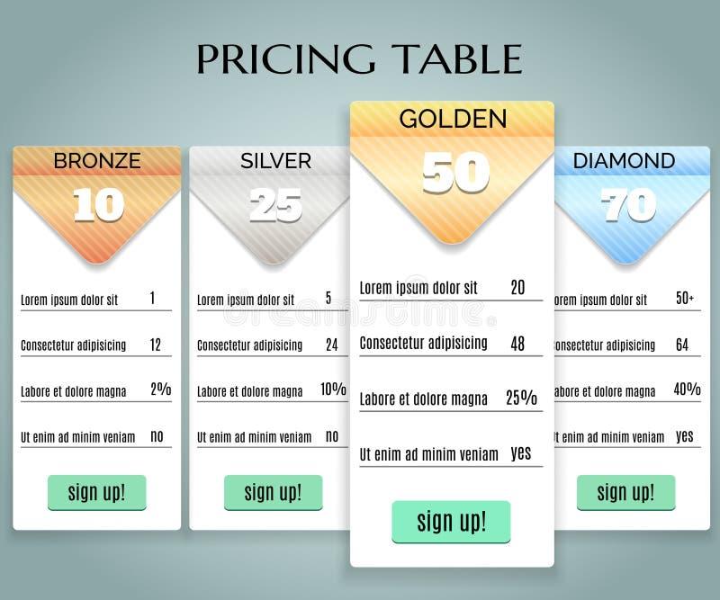 Prissättningjämförelsetabell för plan eller produkter royaltyfri illustrationer