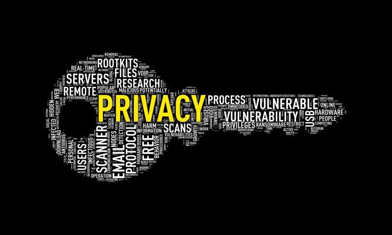 Privacidad dominante de la etiqueta del wordcloud de la forma libre illustration
