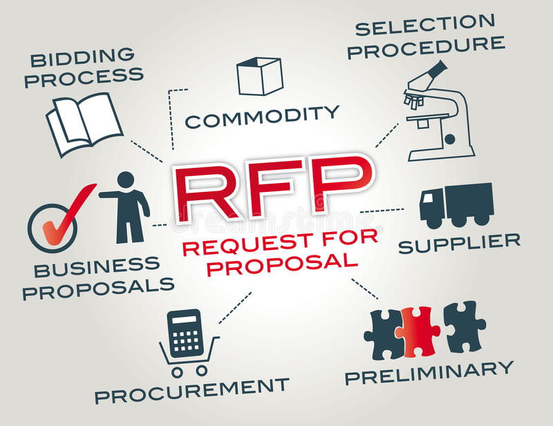 Prośba dla propozyci RFP ilustracja wektor