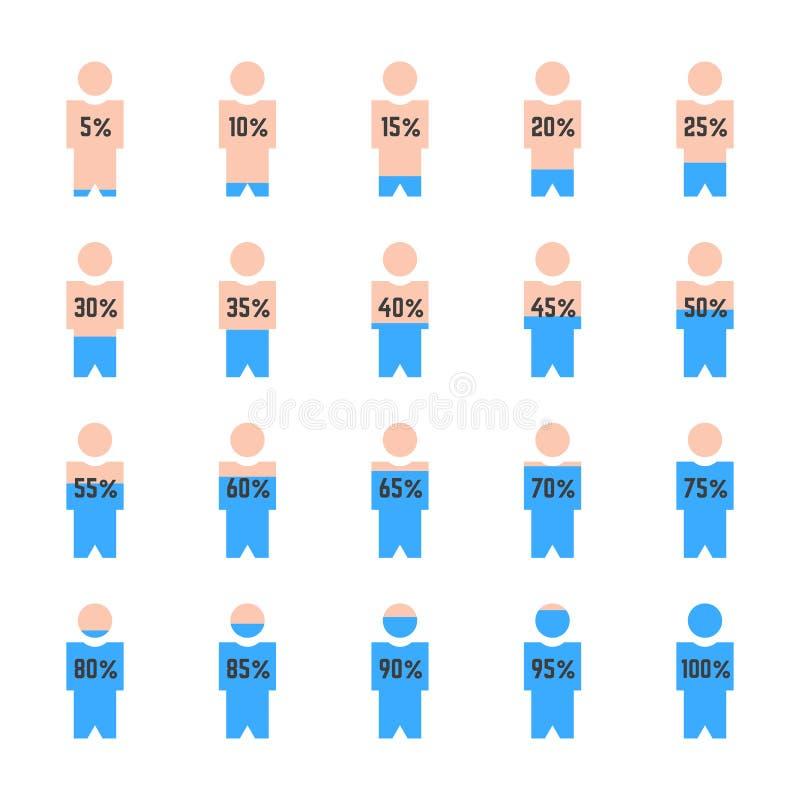 Prości infographics szczegóły jak odsetków ludzie royalty ilustracja