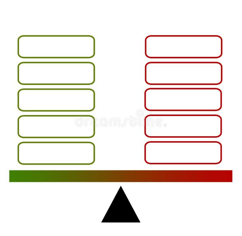 Pro och contra kartlägga stock illustrationer