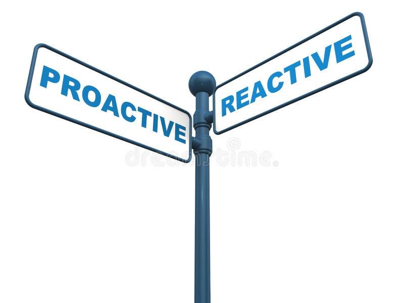 Proactive kontra reactive royaltyfri illustrationer
