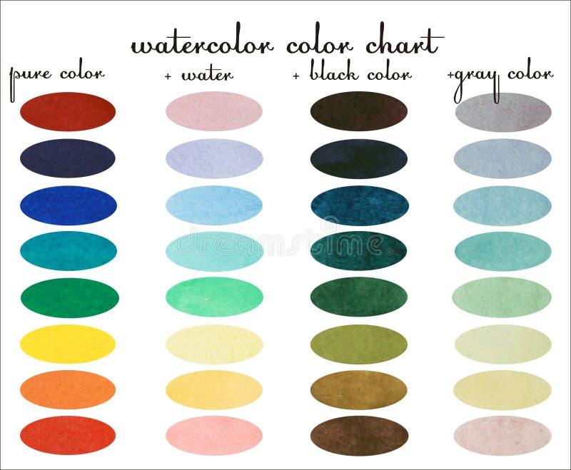 Proben der Farbpalette, Aquarelldesignprobe stockbilder