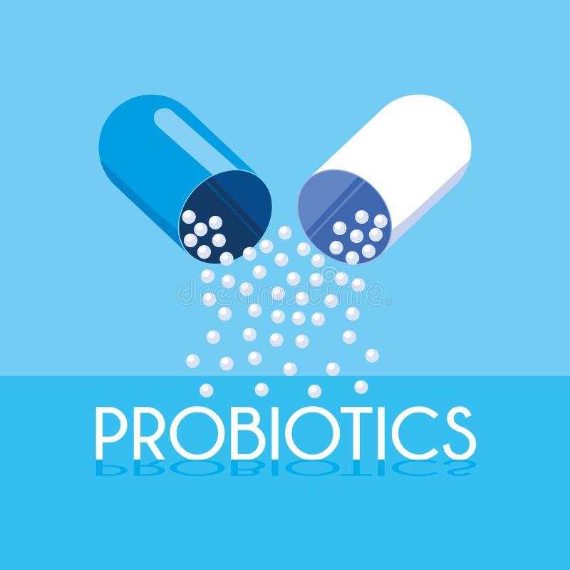 Probiotic Ikone der Kapselmedizin lizenzfreie abbildung