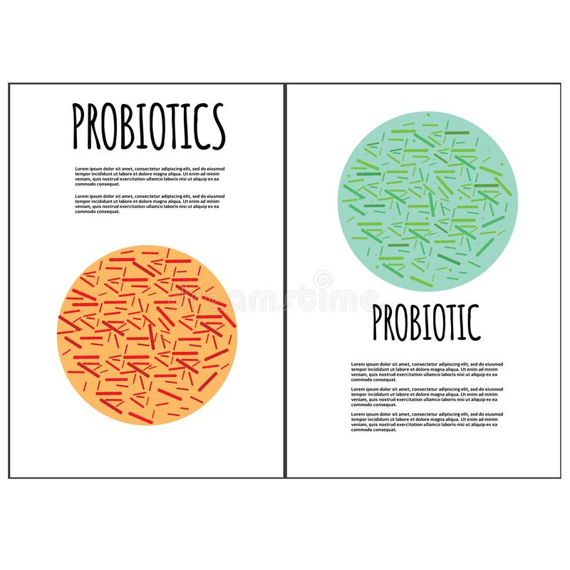 Probiotico e batteri royalty illustrazione gratis