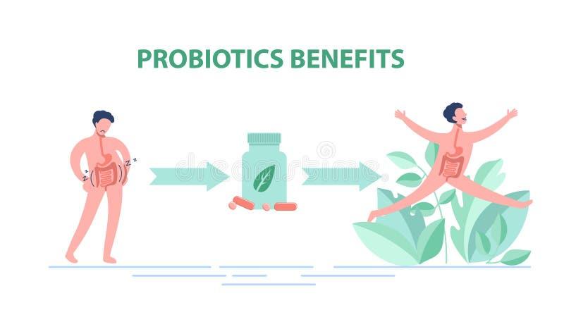 Probiotics korzyści Plan oddziaływanie probiotics na ciele ludzkim ilustracji
