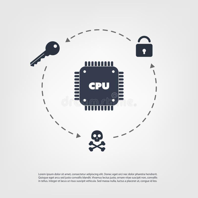 Problème de fuite de mot de passe ou de données dû aux insectes d'unité centrale de traitement et aux vulnérabilités - conception illustration libre de droits