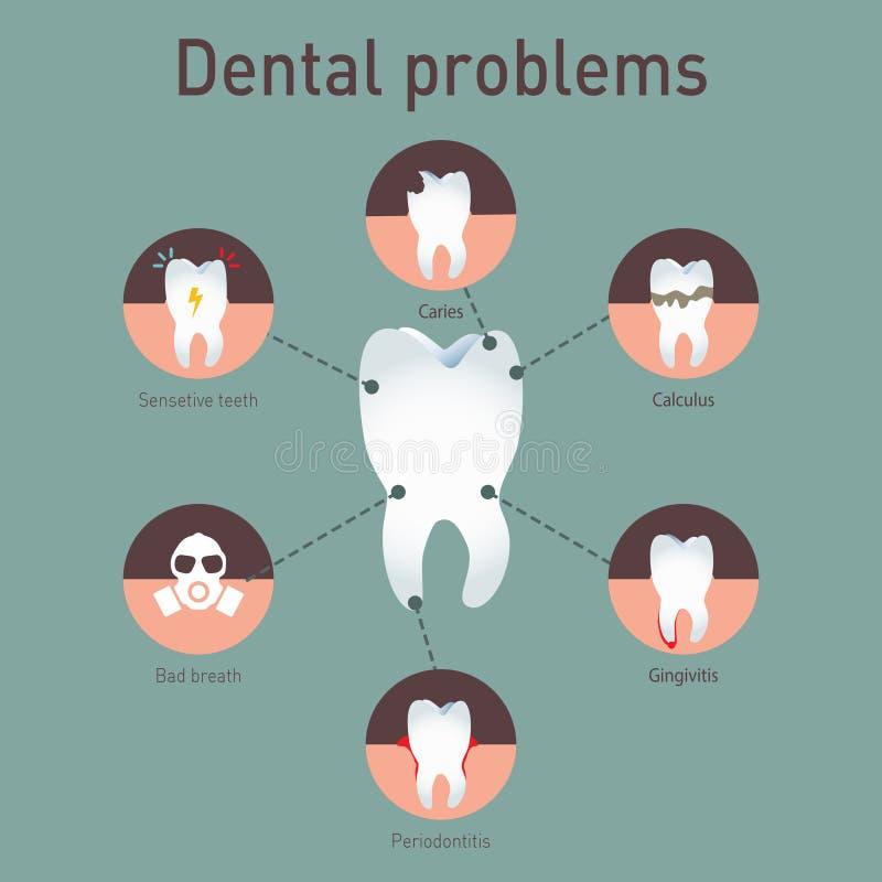 Problèmes dentaires d'infografics médical de vecteur illustration stock