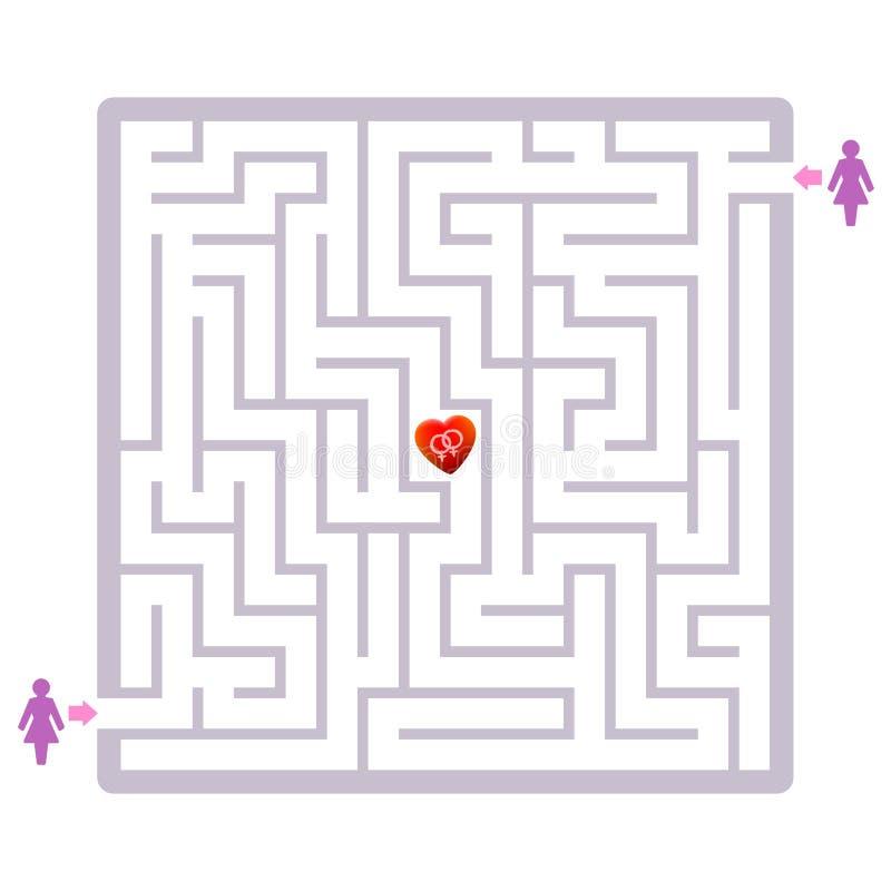 Problèmes lesbiens de labyrinthe de couples d'amour trouvant le labyrinthe d'associé illustration libre de droits