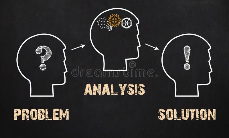 Problem, analiza i rozwiązanie, - Biznesowy pojęcie na chalkboard zdjęcia stock