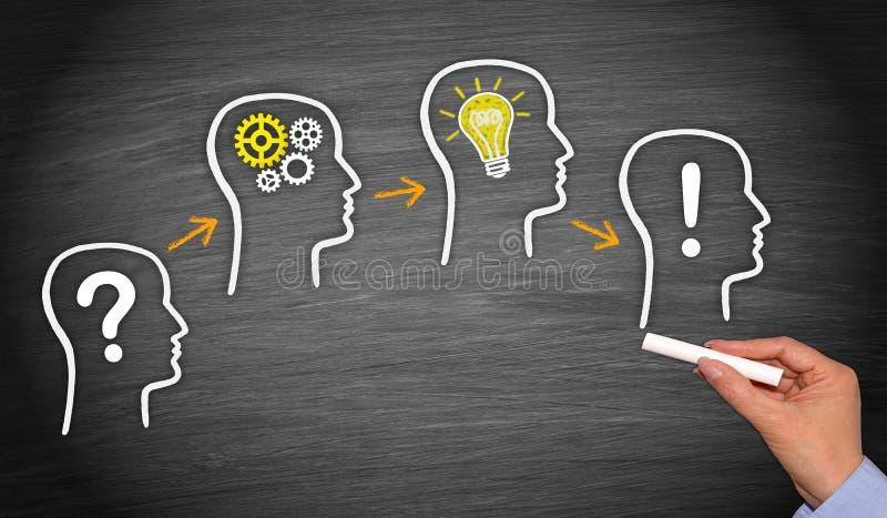 Problem, Analyse, Idee, Lösung stockfotos