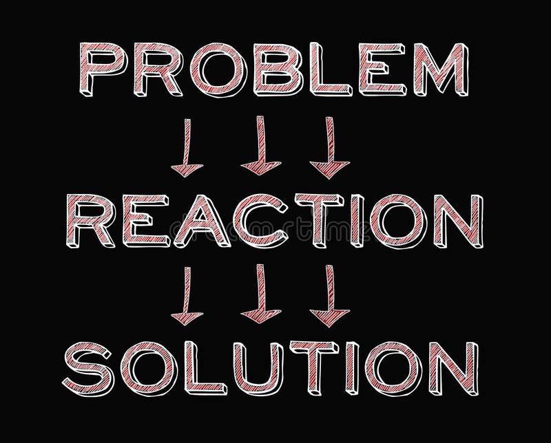 https://thumbs.dreamstime.com/b/problem-reaction-solution-20113267.jpg