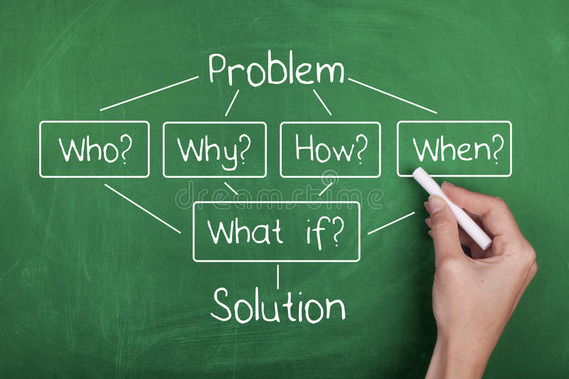 Problem and solution stock image