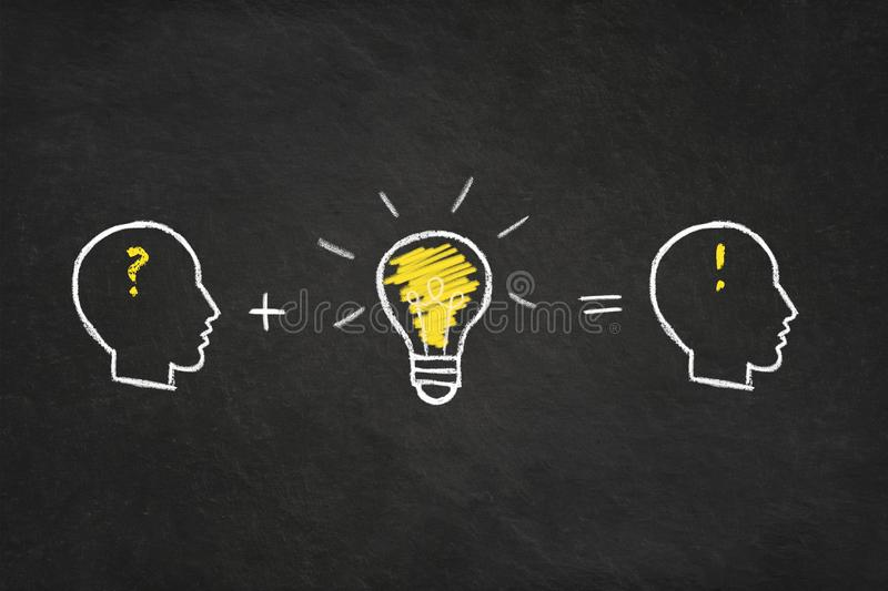 Problem-solution process with heads and  light bulb in a chalkboard. stock illustration