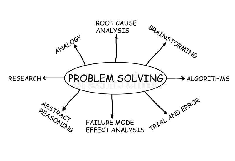 Problem Solving stock illustration