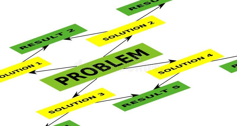 Problem-solving. Aid - mind map vector illustration