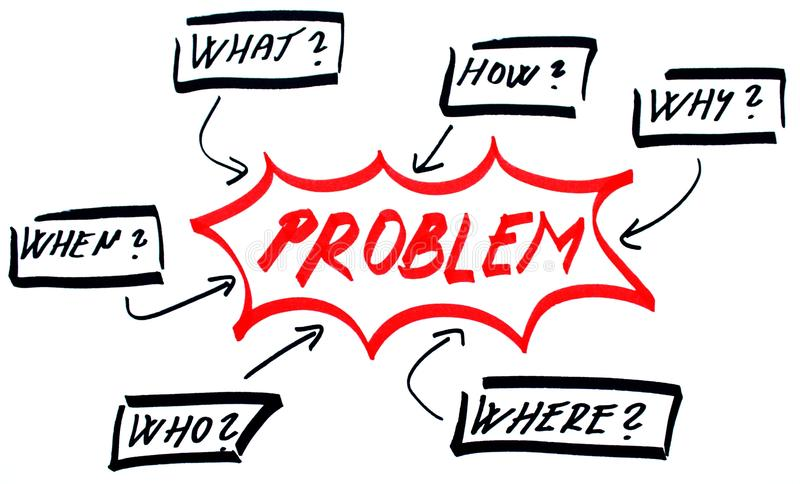 Problem solving diagram. Handwriting on white sheet of paper. Problem solving diagram, brainstorming sketch royalty free illustration