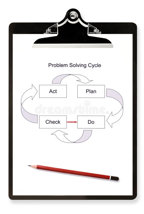 Problem Solving Diagram. On clipboard. Plan-Do-Check-Act cycle stock image