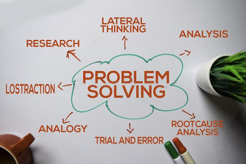 Problem Solving text with keywords isolated on white board background. Chart or mechanism concept royalty free stock images