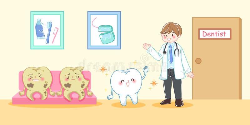 Problema da deterioração de dente ilustração royalty free