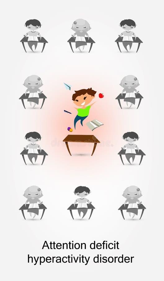 Problema del desorden de la hiperactividad del déficit de atención de los niños Vecto stock de ilustración