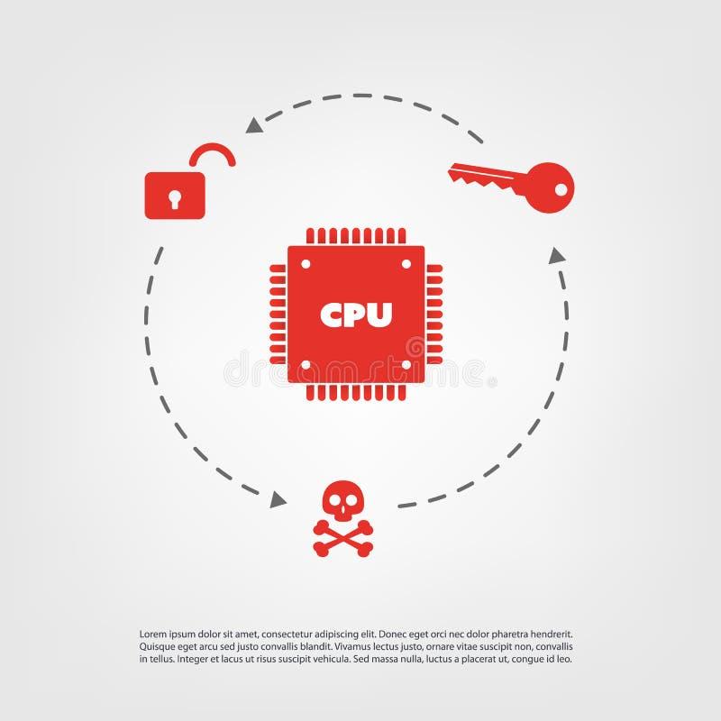 Problema della perdita di dati o di parola d'ordine dovuto gli insetti del CPU e le vulnerabilità - progettazione di massima di s illustrazione vettoriale