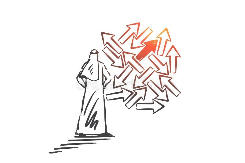 Problema, difficoltà, rischio, schizzo di concetto del pericolo Illustrazione isolata disegnata a mano di vettore royalty illustrazione gratis