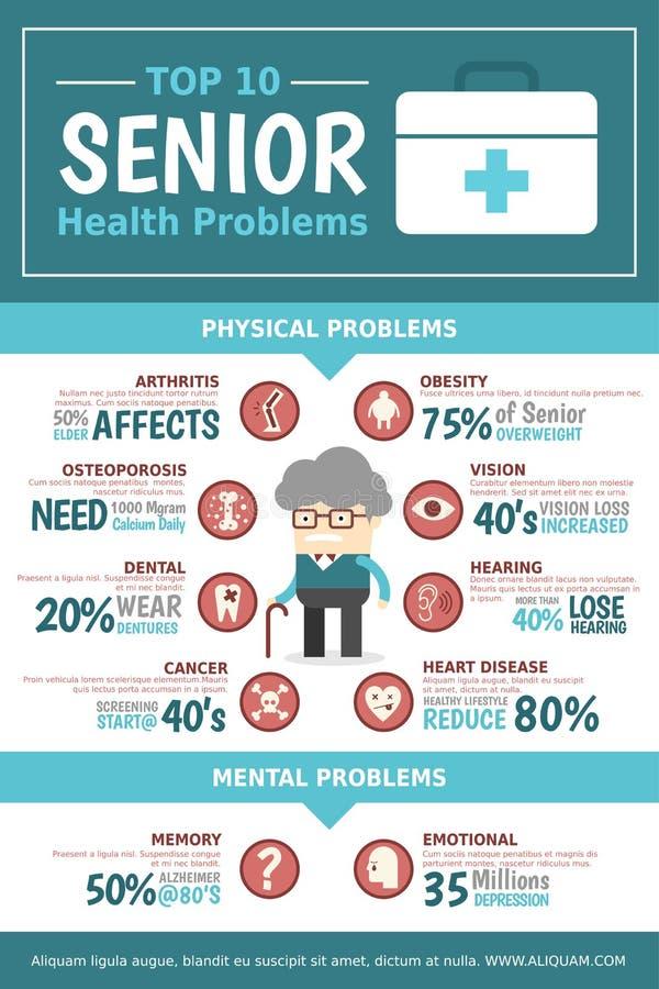Problema sanitario senior infographic illustrazione di stock