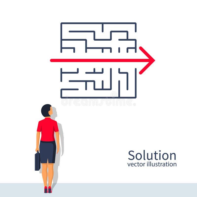 Problema y solución La situación de la empresaria sobre la pared encontró wa libre illustration
