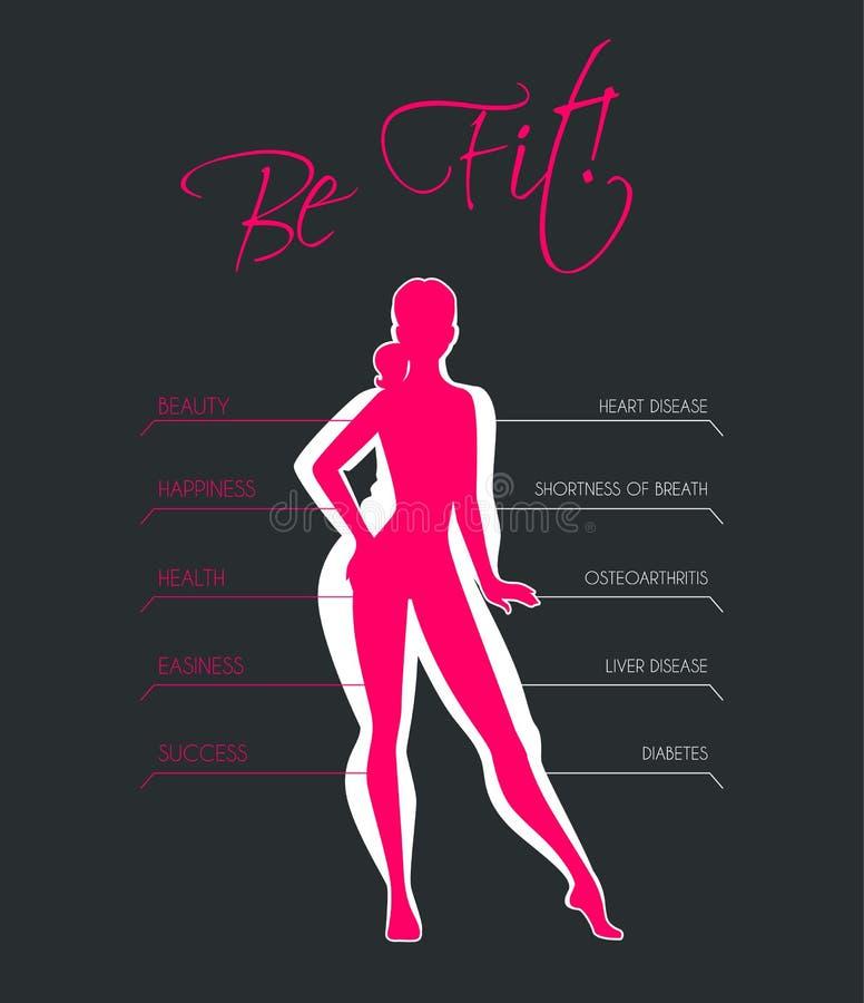Problemas con el exceso de peso libre illustration