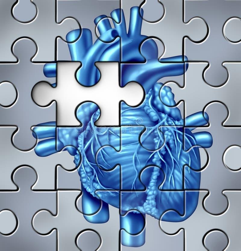 Problemas humanos do coração ilustração do vetor
