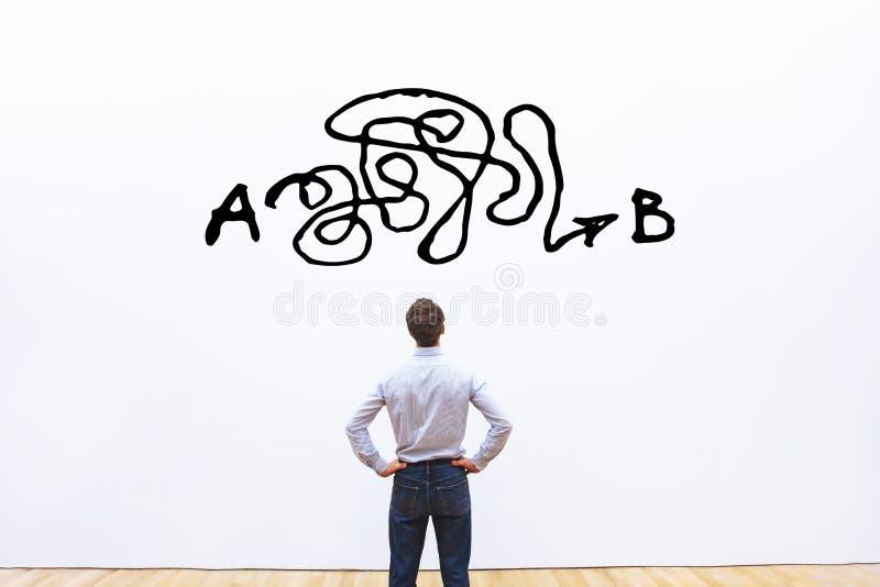 Problemlösning, invecklad lösning från punkt A som pekar B, affärsidé eller kreativitetbegrepp royaltyfri bild