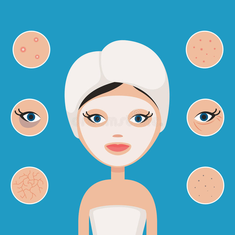 Problems with skin face. Woman in a beauty mask. Problems with skin: acne, blackheads, dryness, under eye circles, wrinkles, pimples. Vector illustration in flat stock illustration
