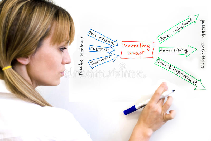 Problems solutions. Image describing possible problems and solutions in business stock photos