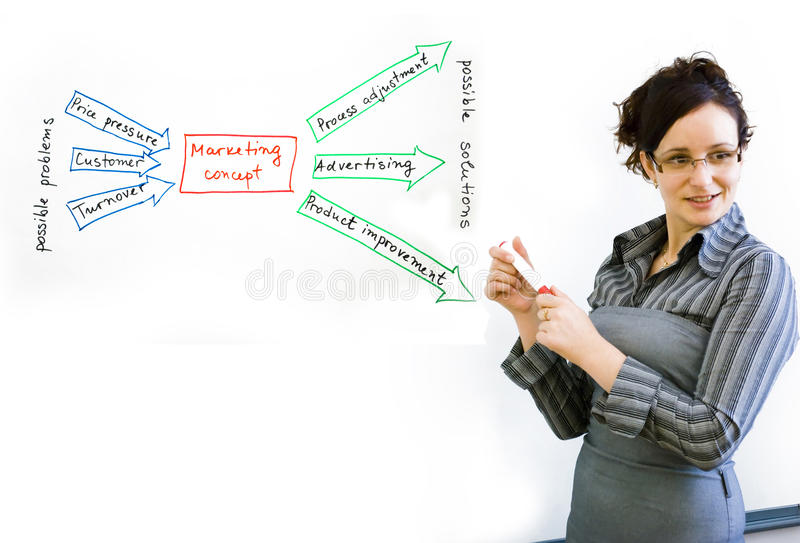 Problems solutions. Image describing possible problems and solutions in business royalty free stock photo