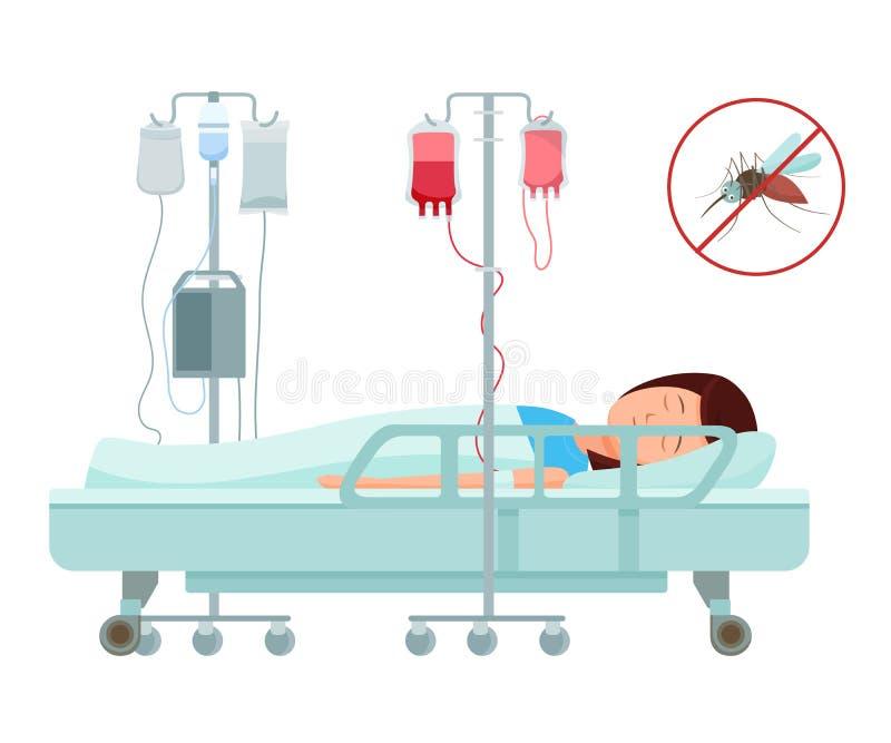 Problemy zdrowotni Krwionośny przetaczanie dla traktowania Szpitalny opieki zdrowotnej pomocy pojęcie royalty ilustracja