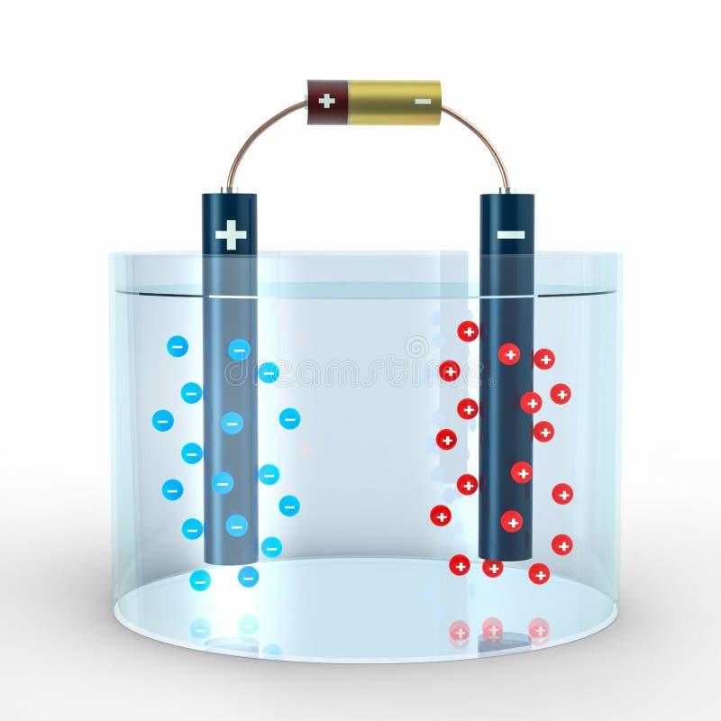 Procédé d'électrolyse de l'eau avec l'anode et la cathode dans la puissance de l'eau et de batterie illustration de vecteur