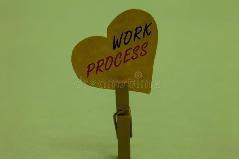 Procédé de travail des textes d'écriture Le concept signifiant des procédures standard comment manipuler un travail de détail ord photo stock