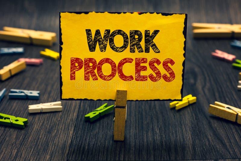 Procédé de travail des textes d'écriture de Word Le concept d'affaires pour des procédures standard comment manipuler un travail  photo libre de droits
