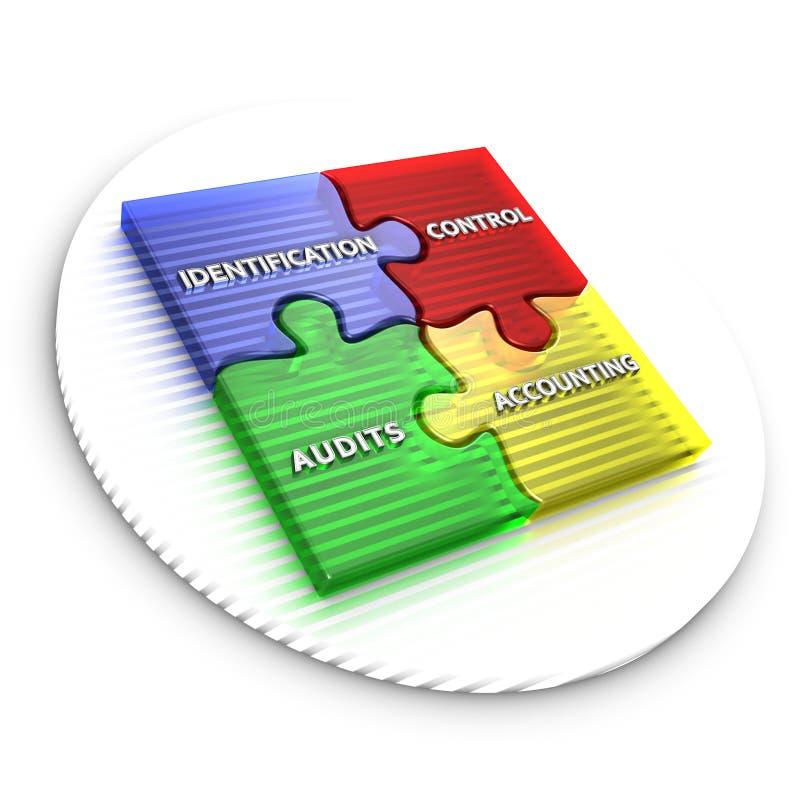 Procedimientos de gestión de configuración stock de ilustración