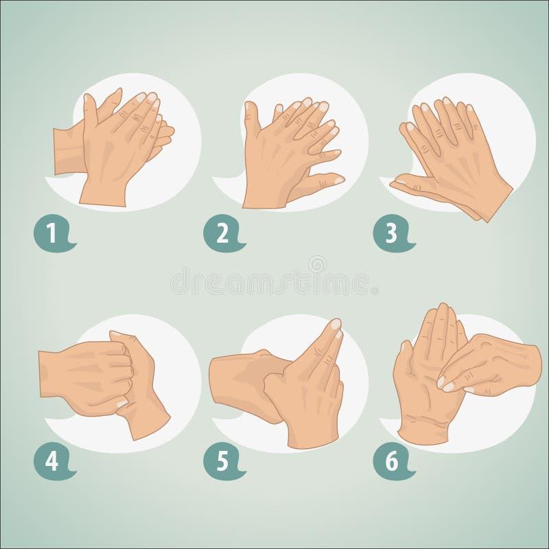 Procedura di lavaggio della mano illustrazione di stock