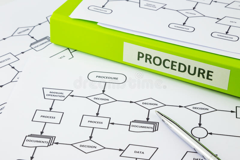 Procedure decision manual and documents stock photo image of download procedure decision manual and documents stock photo image of process word 48724528 ccuart Gallery