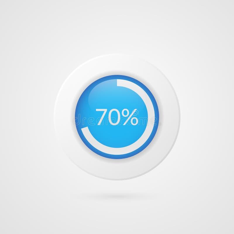 70 procent pajdiagram Procentsatsvektorinfographics Diagramsymbol för sjuttio cirkel Affärsillustrationsymbol vektor illustrationer