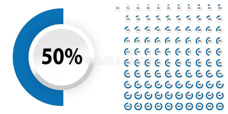 Procentsatsdiagram från 0 till 100 - cirkelvektorknappar - som isoleras på vit bakgrund stock illustrationer