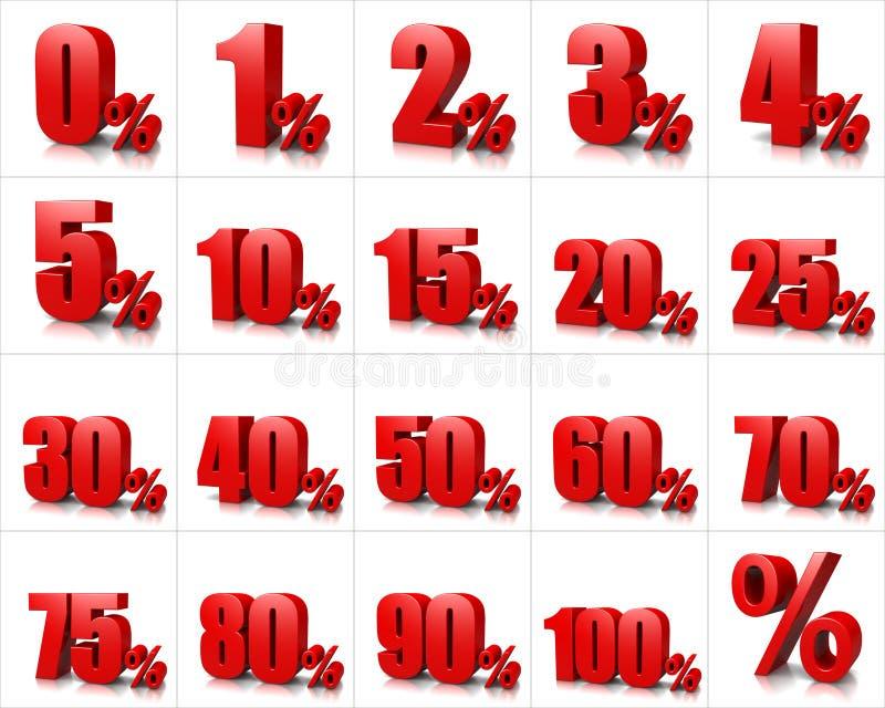 Procentsatsen numrerar serie vektor illustrationer
