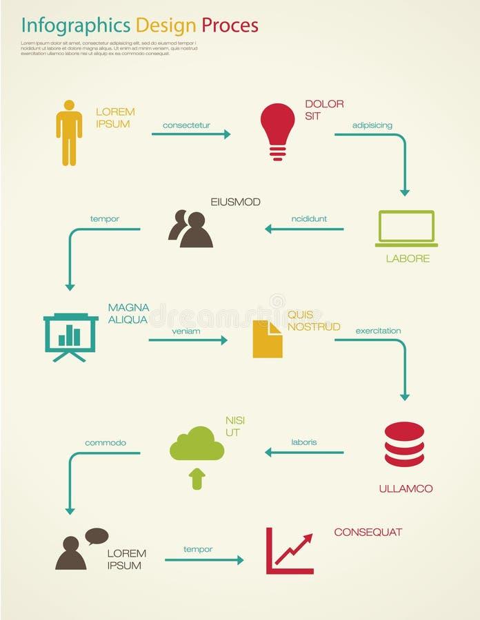 Proces di disegno di infographics dell'annata. royalty illustrazione gratis