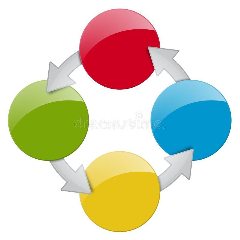 Proces - 4 opci royalty ilustracja