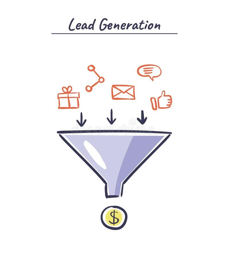 Proces prowadzenie produkcja w sprzedaż leju Online ręka rysująca marketing ilustracja Ołowiany pokolenie wektoru pojęcie ilustracji