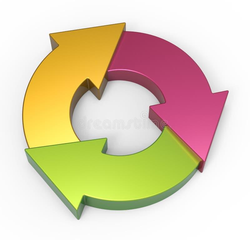 Proces przepływu mapy diagram ilustracja wektor
