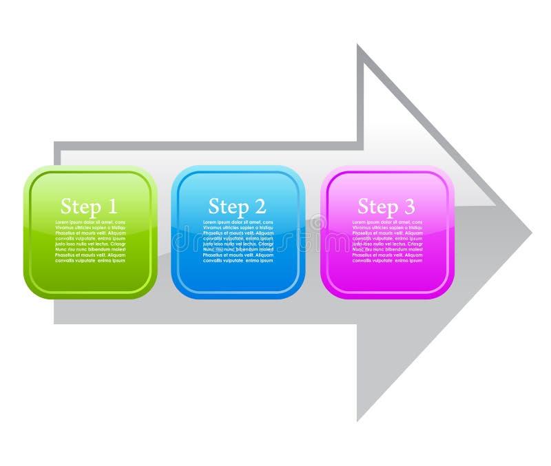 Proces strzałkowaty diagram ilustracja wektor